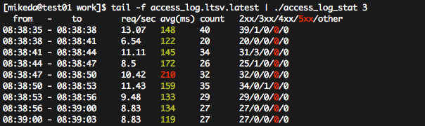 access_log_stat_01